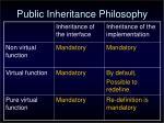 public inheritance philosophy28