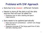 problems with dw approach