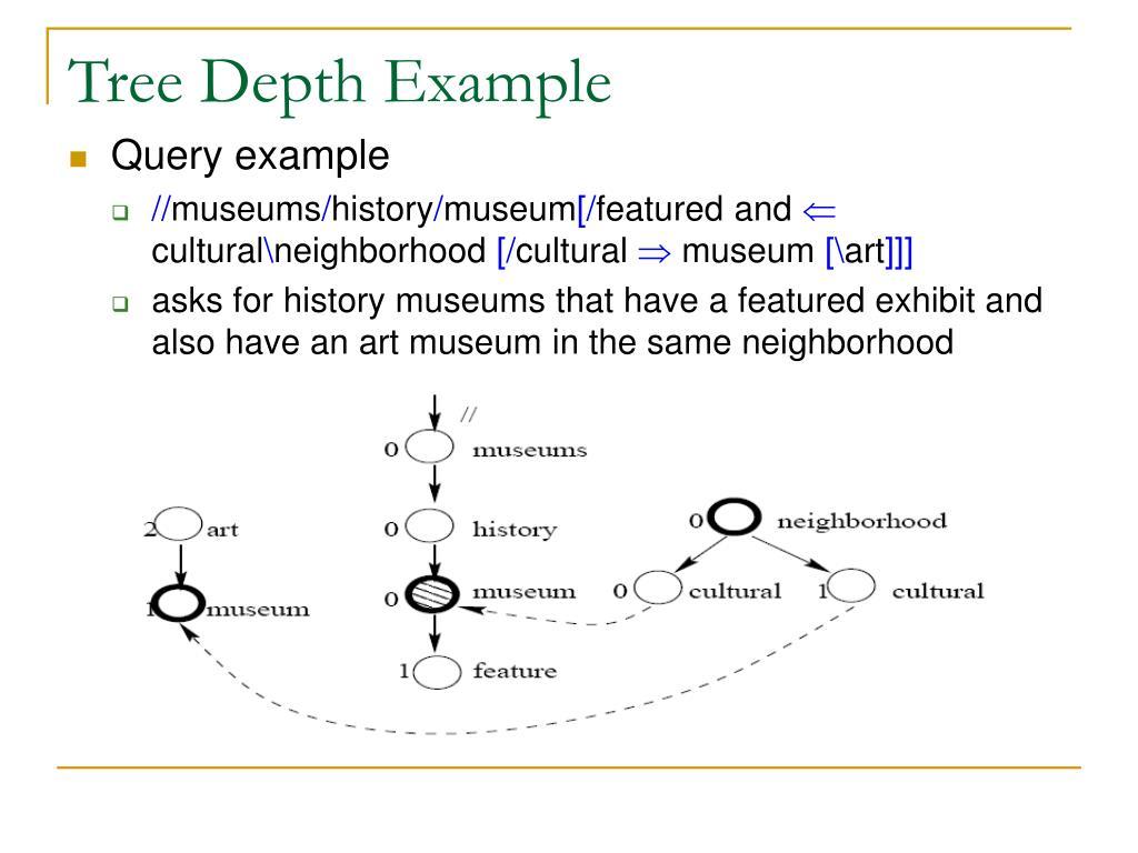 Tree Depth Example