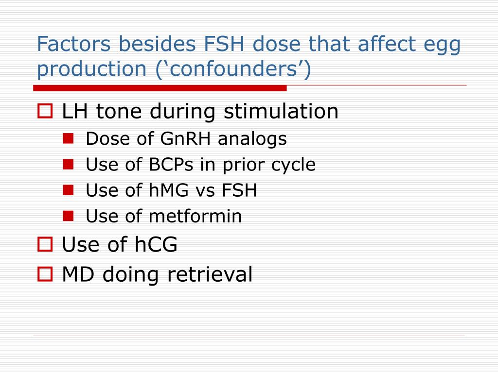 Factors besides FSH dose that affect egg production ('confounders')