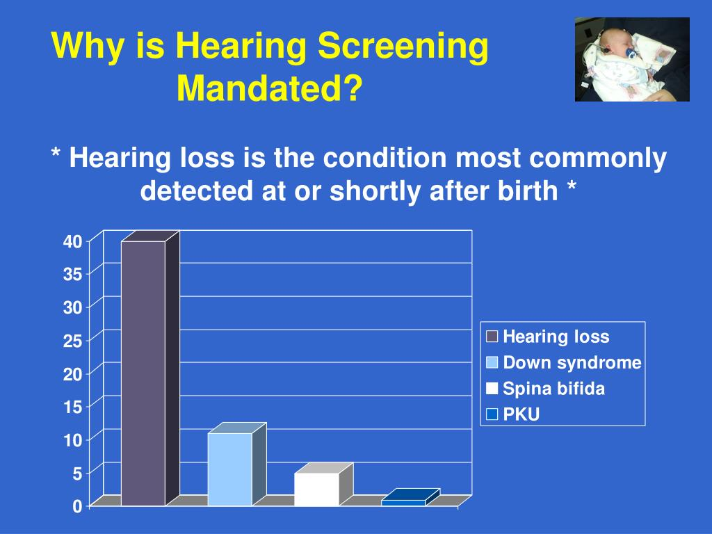 Why is Hearing Screening Mandated?