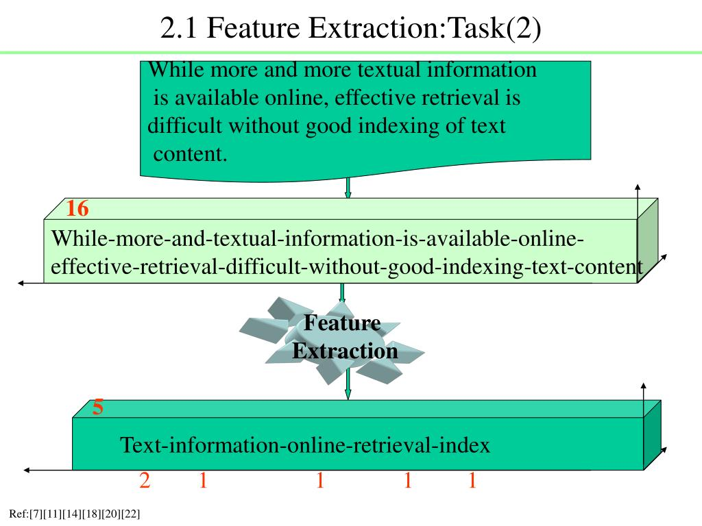 2.1 Feature Extraction:Task(2)