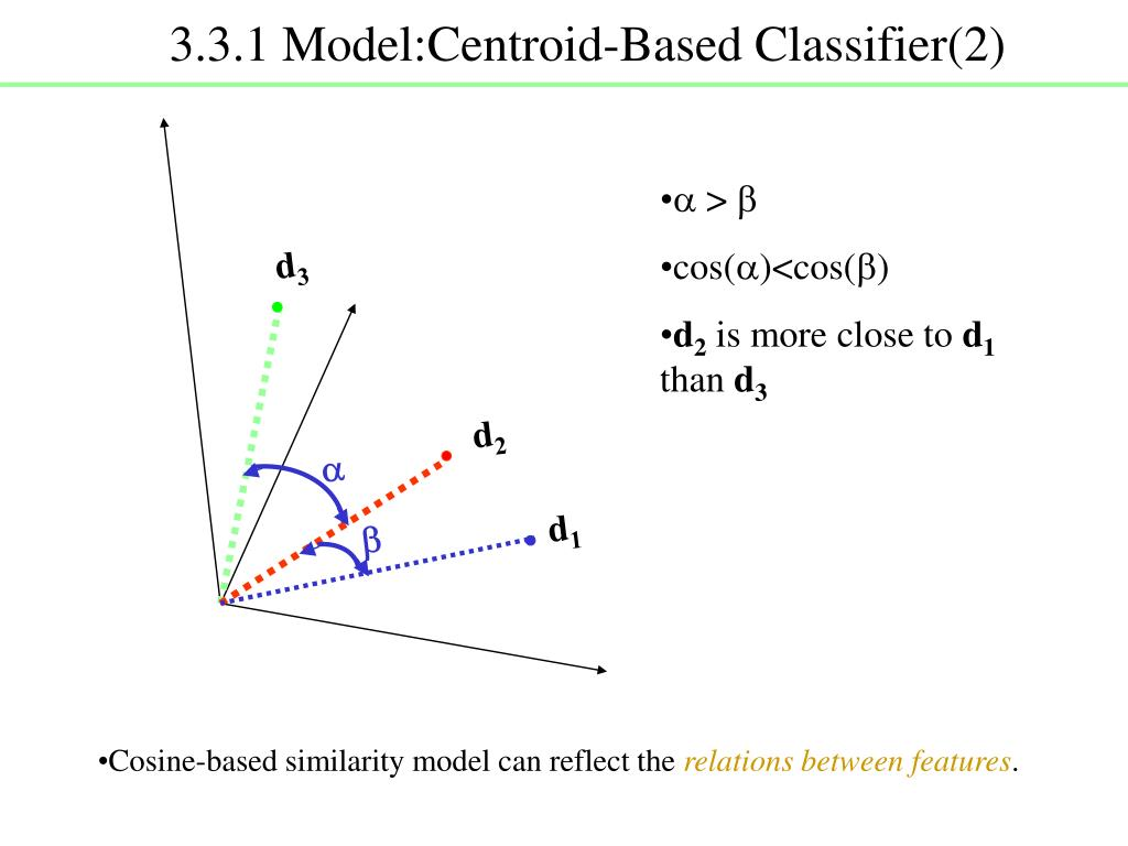 3.3.1 Model:Centroid-Based Classifier(2)