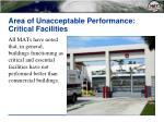 area of unacceptable performance critical facilities