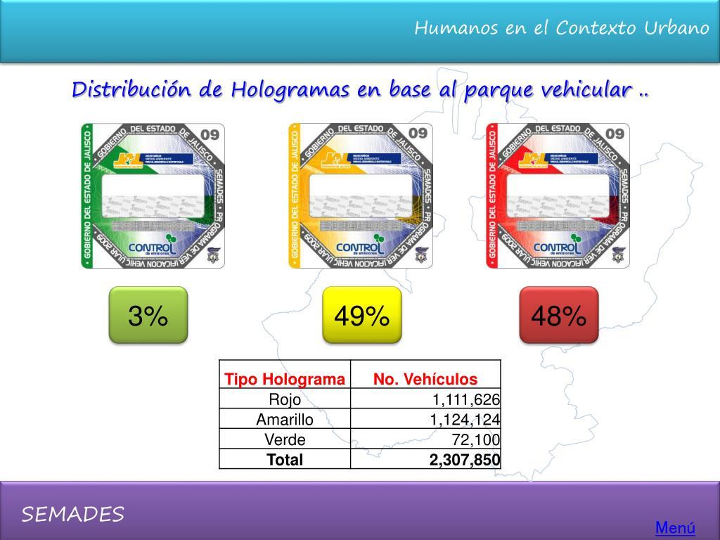 Distribución de Hologramas en base al parque vehicular ..