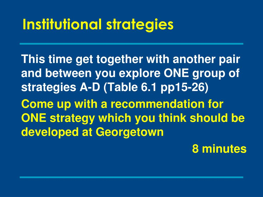 Institutional strategies