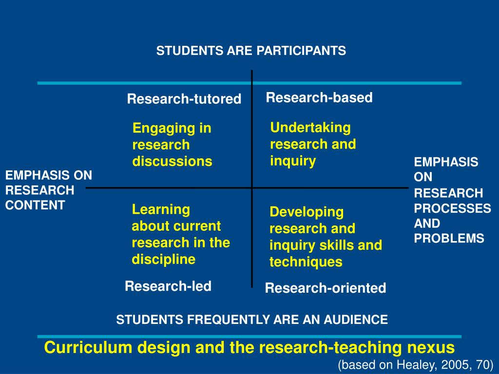 STUDENTS ARE PARTICIPANTS