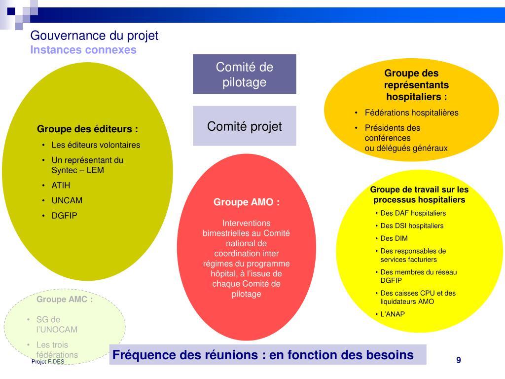 Gouvernance du projet