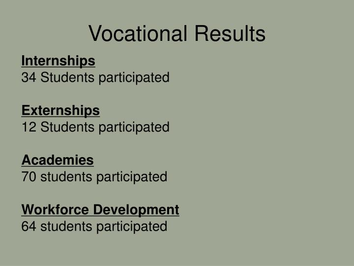 Vocational Results