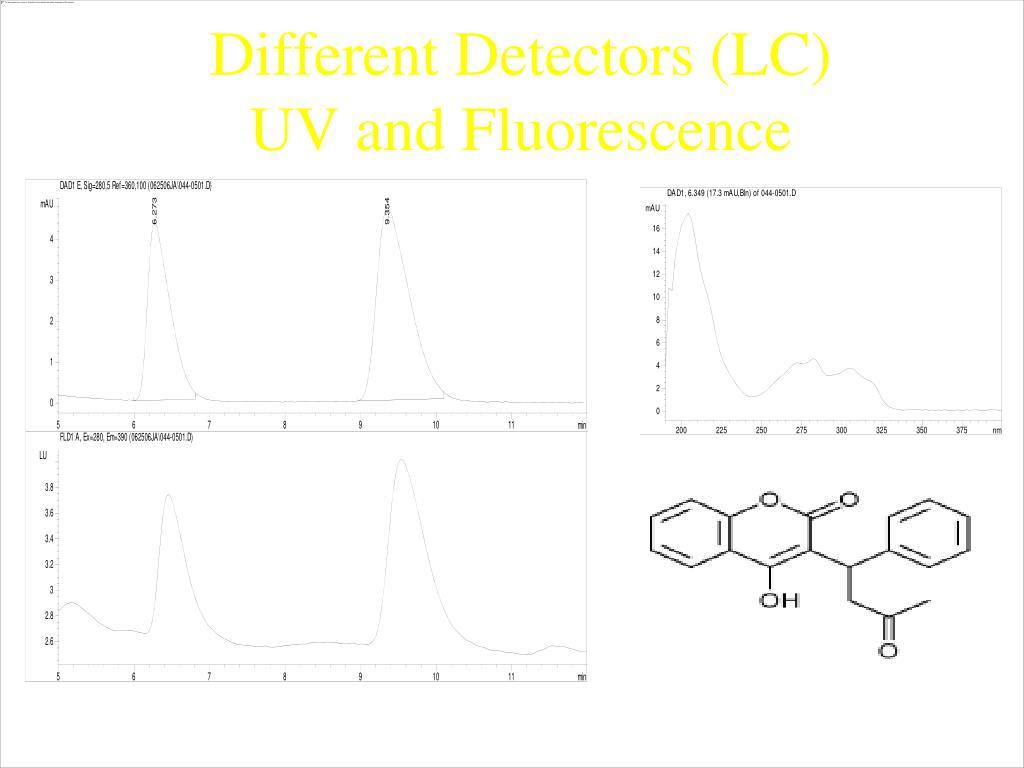 Different Detectors (LC)