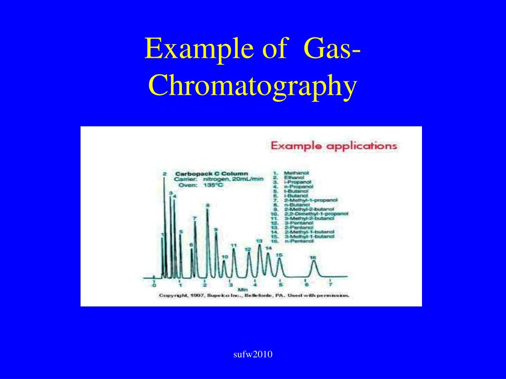 Example of  Gas-Chromatography