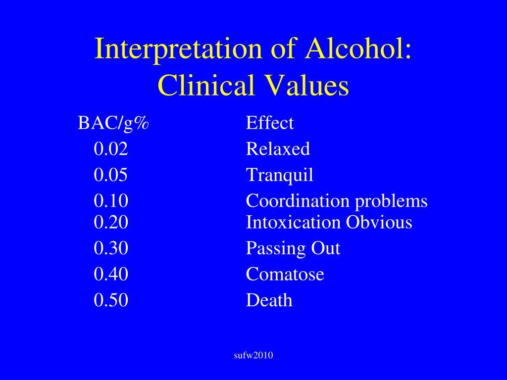 Interpretation of Alcohol: