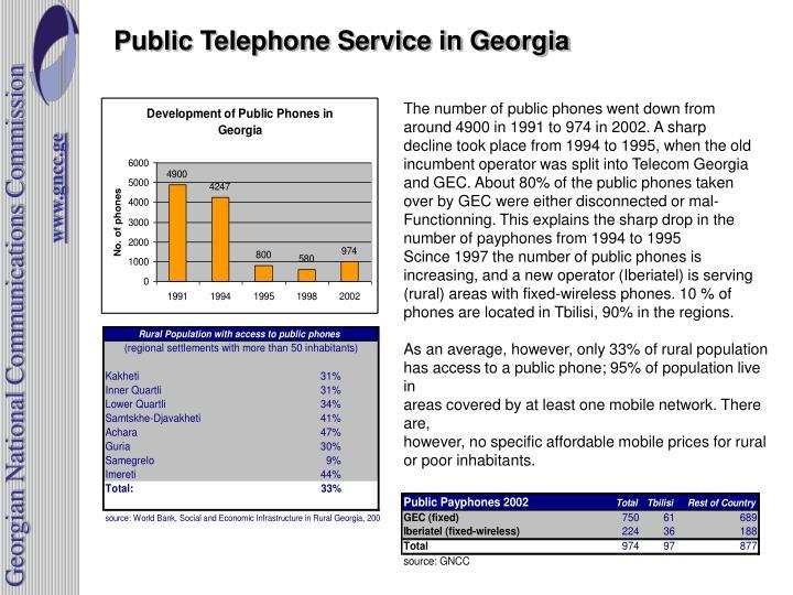 Public telephone service in georgia