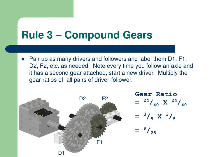 Rule 3 – Compound Gears