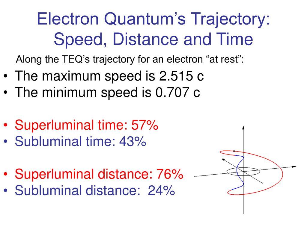 Electron Quantum's Trajectory: