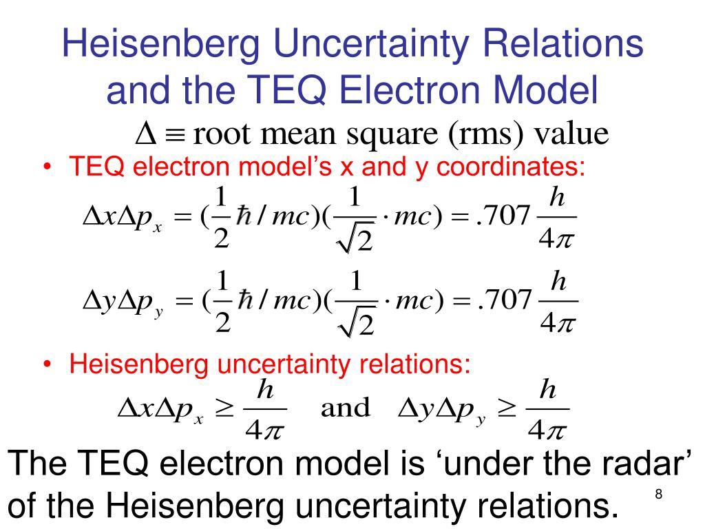 Heisenberg Uncertainty Relations