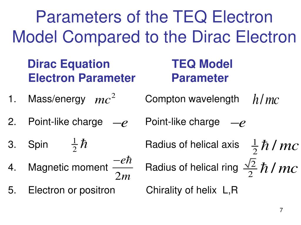 Parameters of the TEQ Electron Model Compared to the Dirac Electron
