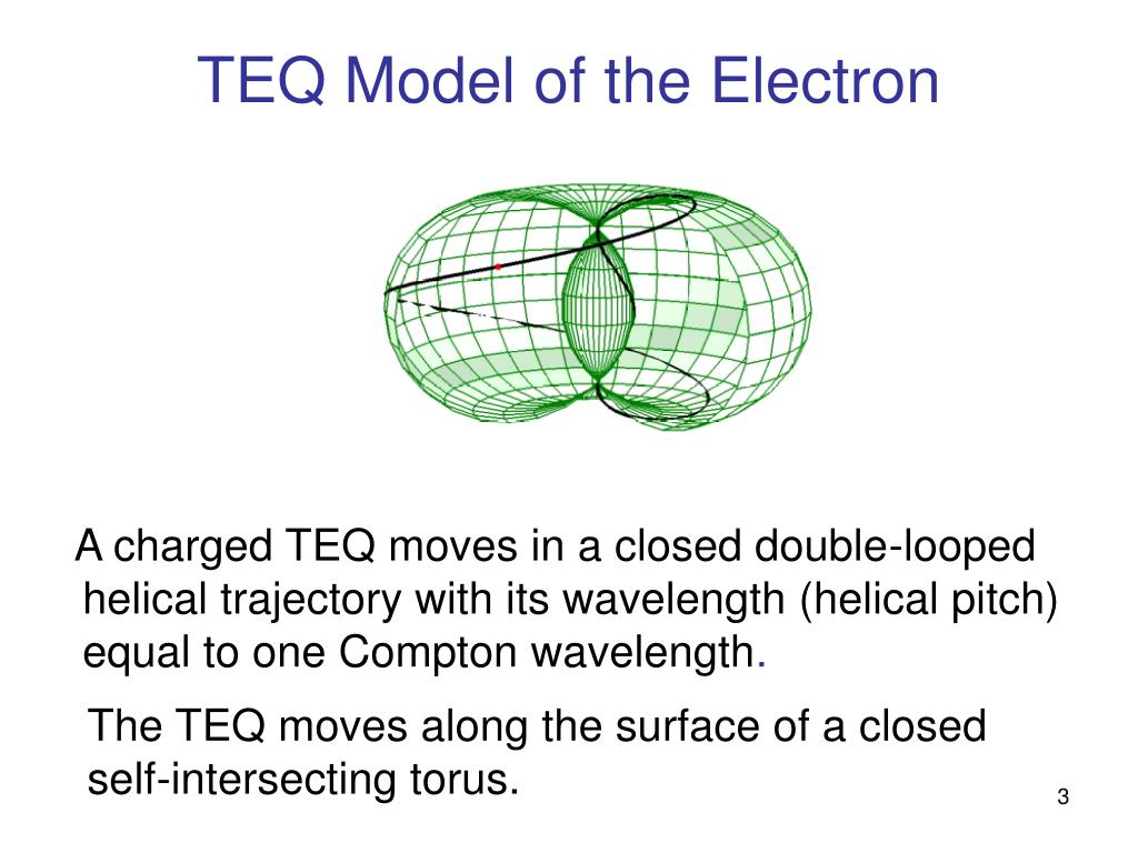 TEQ Model of the Electron