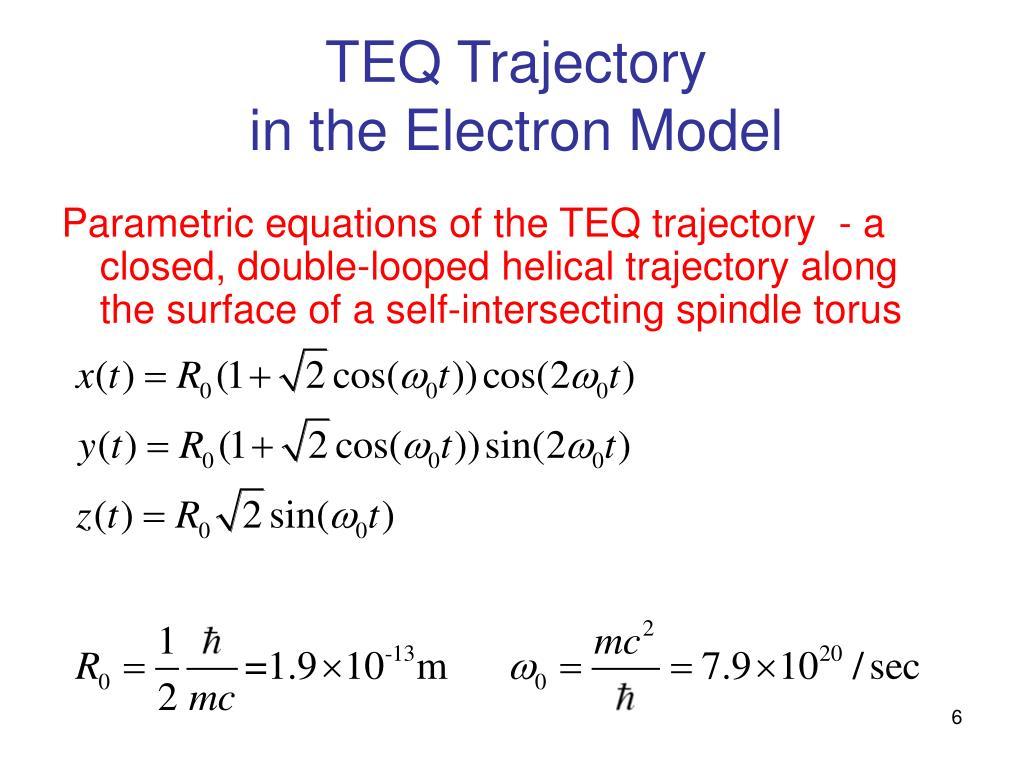 TEQ Trajectory