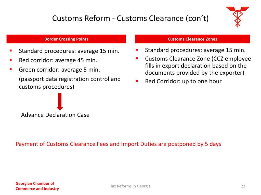 Customs Reform -
