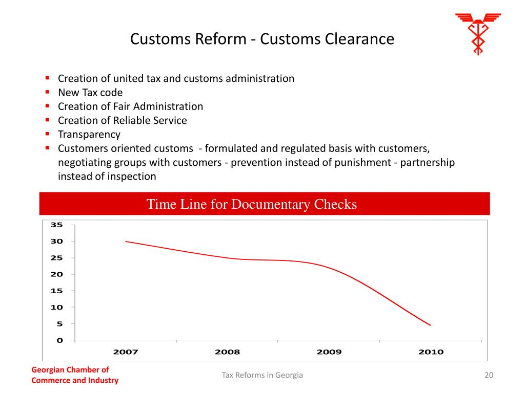 Customs Reform - Customs Clearance