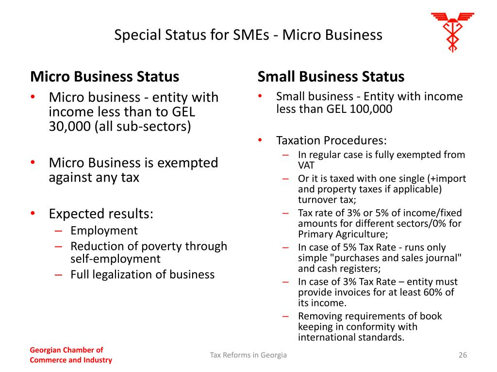 Special Status for SMEs - Micro Business