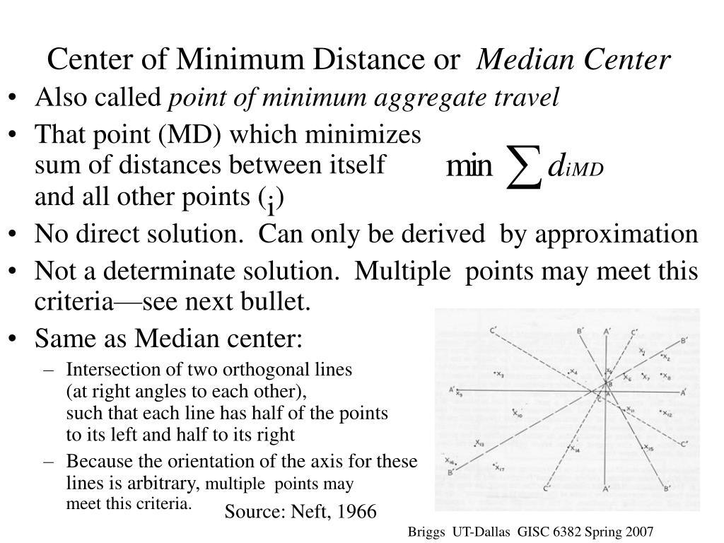 Center of Minimum Distance or
