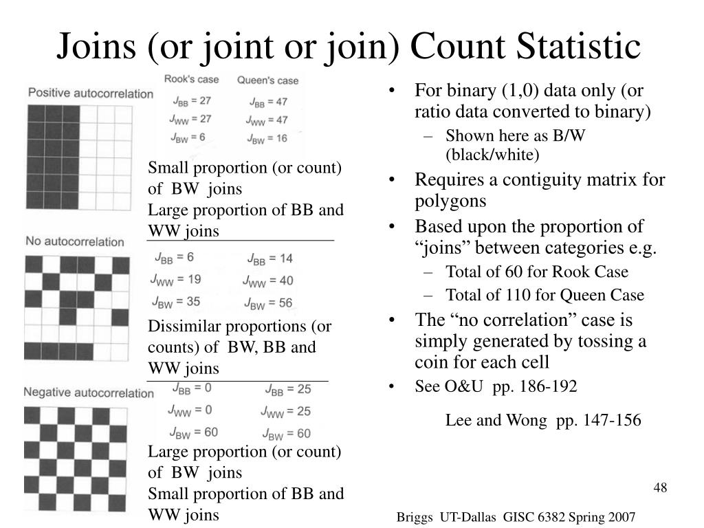 Joins (or joint or join) Count Statistic
