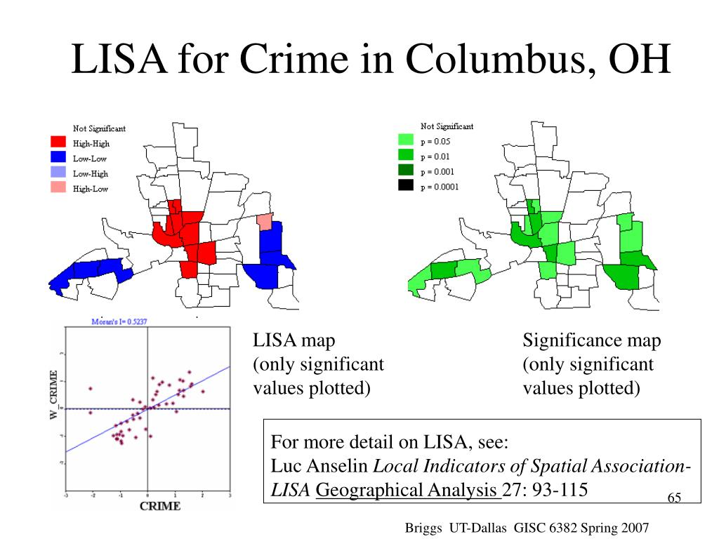 LISA for Crime in Columbus, OH