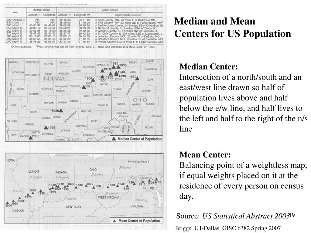 Median and Mean Centers for US Population