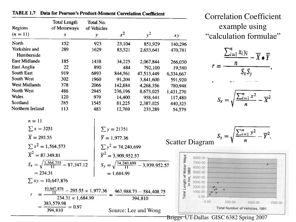 "Correlation Coefficient example using ""calculation formulae"""