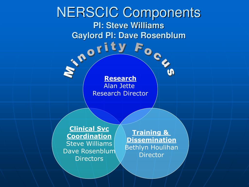 NERSCIC Components