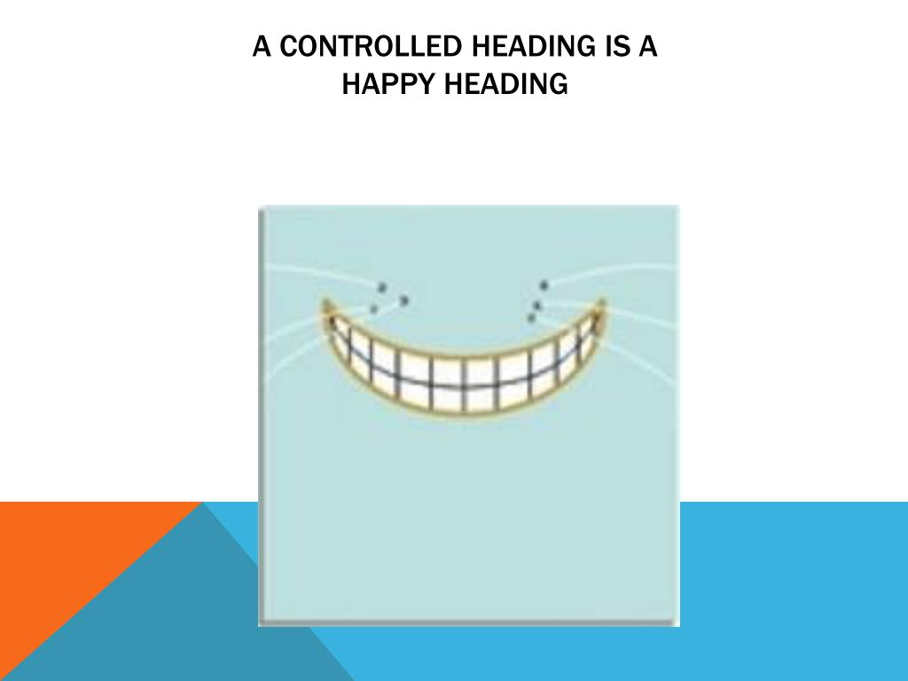 A controlled heading is a