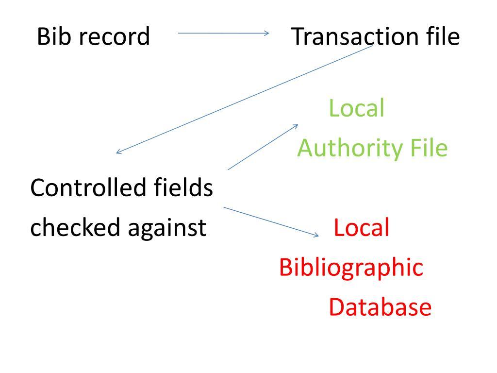 Bib record Transaction file