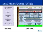 a new infrastructure stack emerges