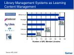 library management systems as learning content management