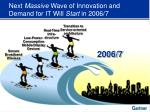 next massive wave of innovation and demand for it will start in 2006 7