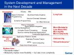 system development and management in the next decade