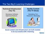 the two big e learning challenges