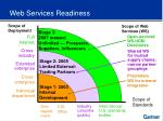 web services readiness