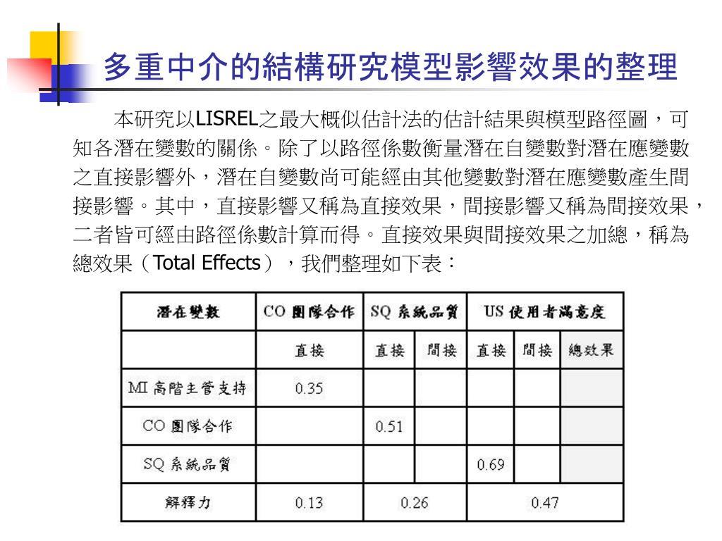 多重中介的結構研究模型影響效果的整理