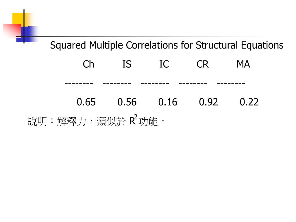 Squared Multiple Correlations for Structural Equations