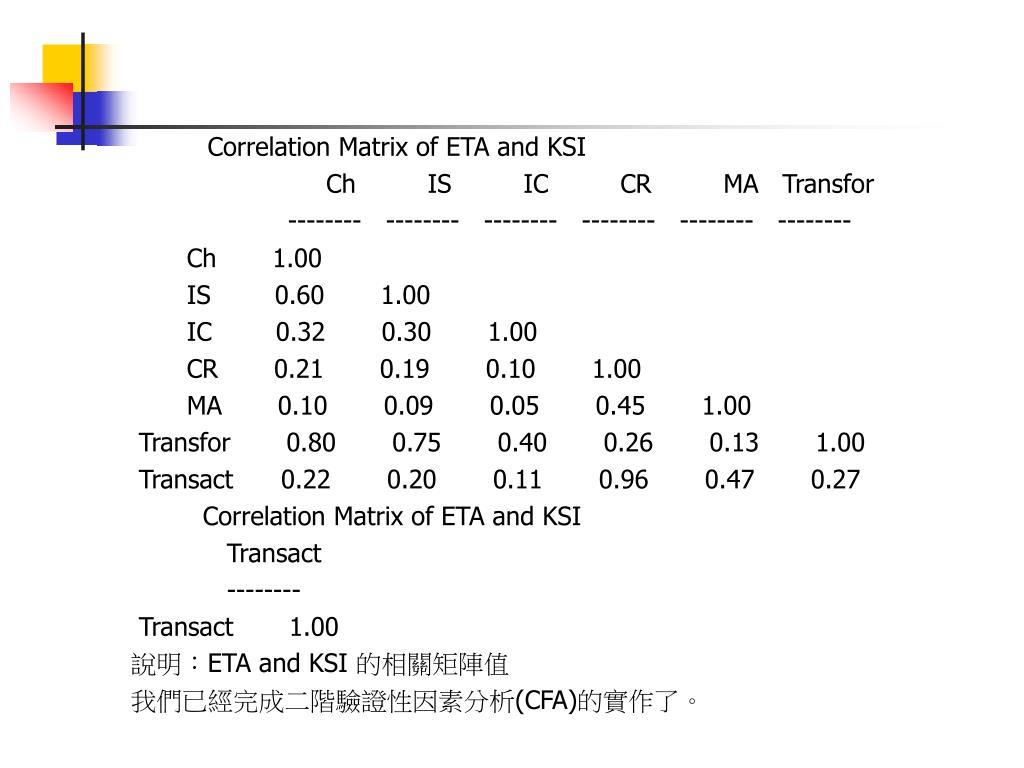 Correlation Matrix of ETA and KSI