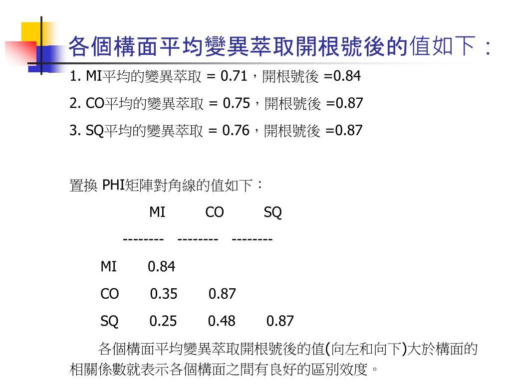 各個構面平均變異萃取開根號後的值如下: