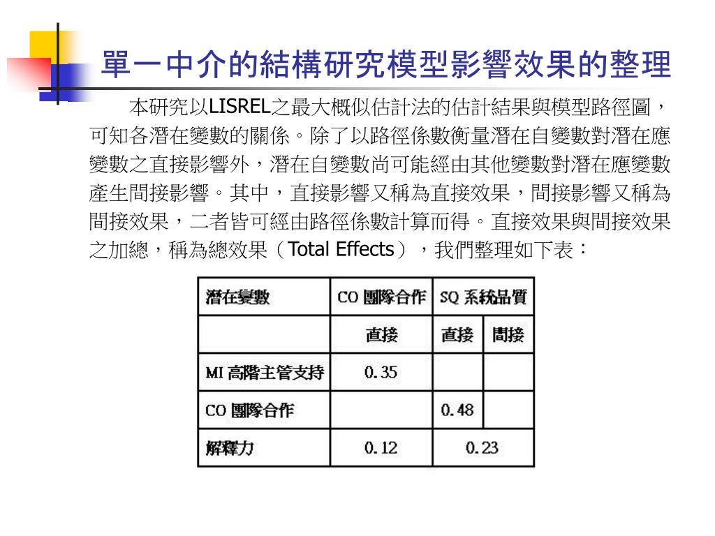單一中介的結構研究模型影響效果的整理