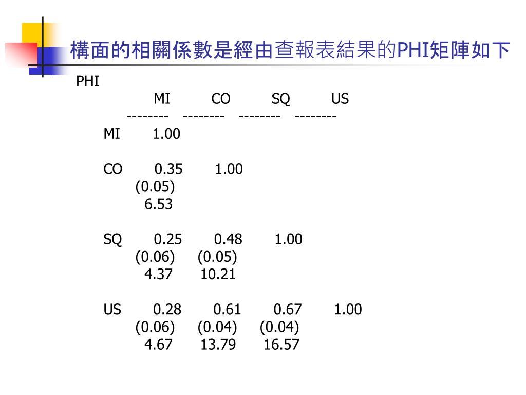 構面的相關係數是經由查報表結果的