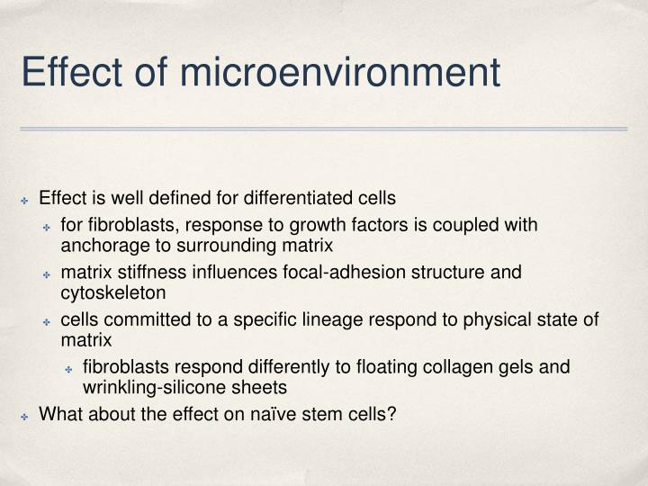 Effect of microenvironment