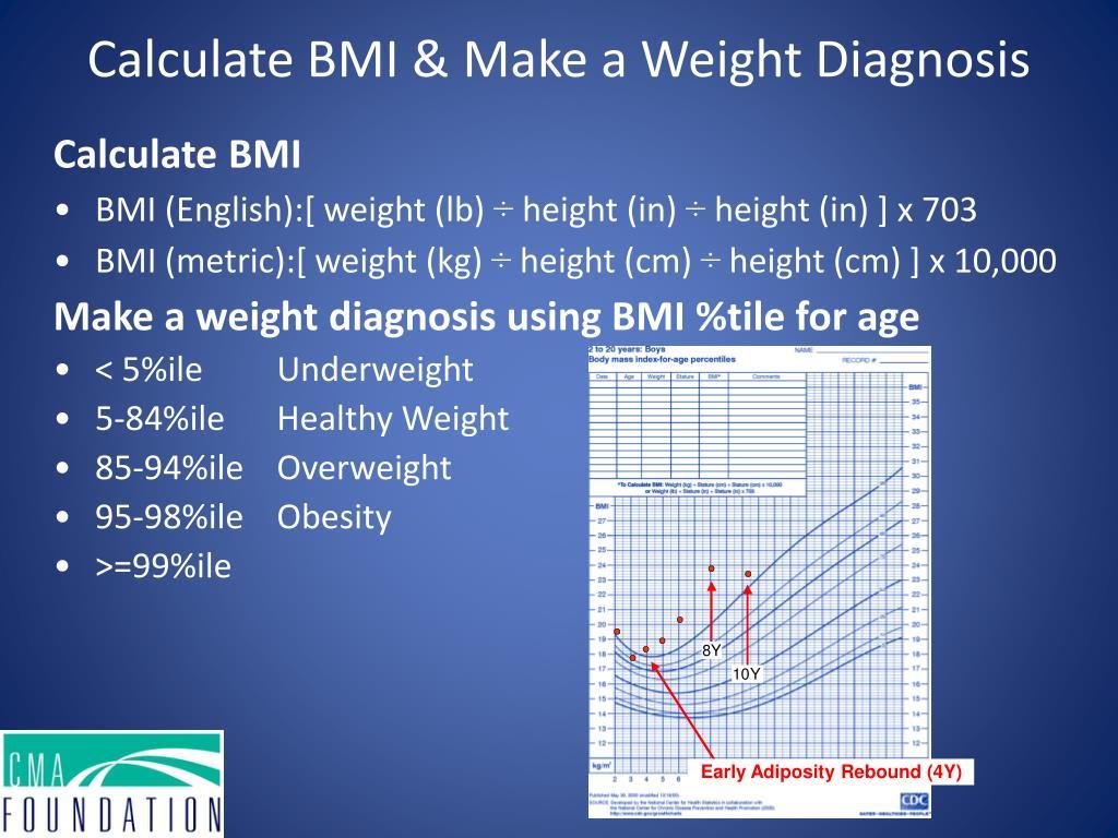 Calculate BMI & Make a Weight Diagnosis