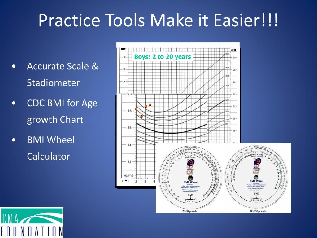 Practice Tools Make it Easier!!!