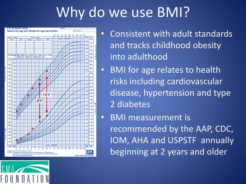 Why do we use BMI?